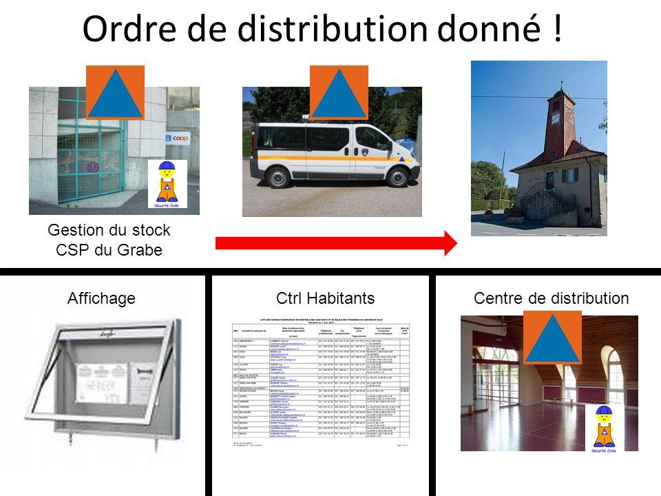 Ordre de distribution donné ! Gestion du stock CSP du Grabe AffichageCtrl HabitantsCentre de distribution