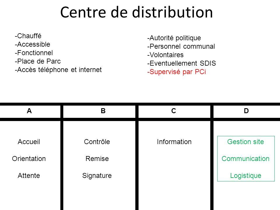 -Chauffé -Accessible -Fonctionnel -Place de Parc -Accès téléphone et internet ABCD Accueil Orientation Attente Contrôle Remise Signature Information G