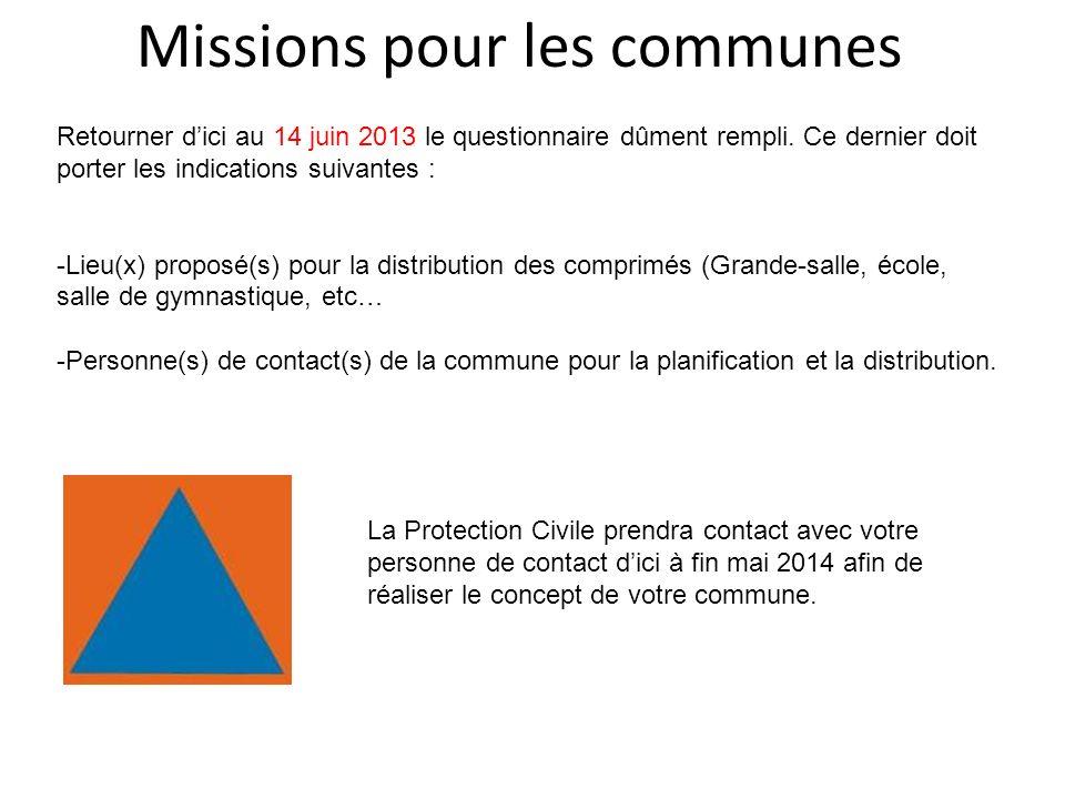 Missions pour les communes Retourner dici au 14 juin 2013 le questionnaire dûment rempli. Ce dernier doit porter les indications suivantes : -Lieu(x)