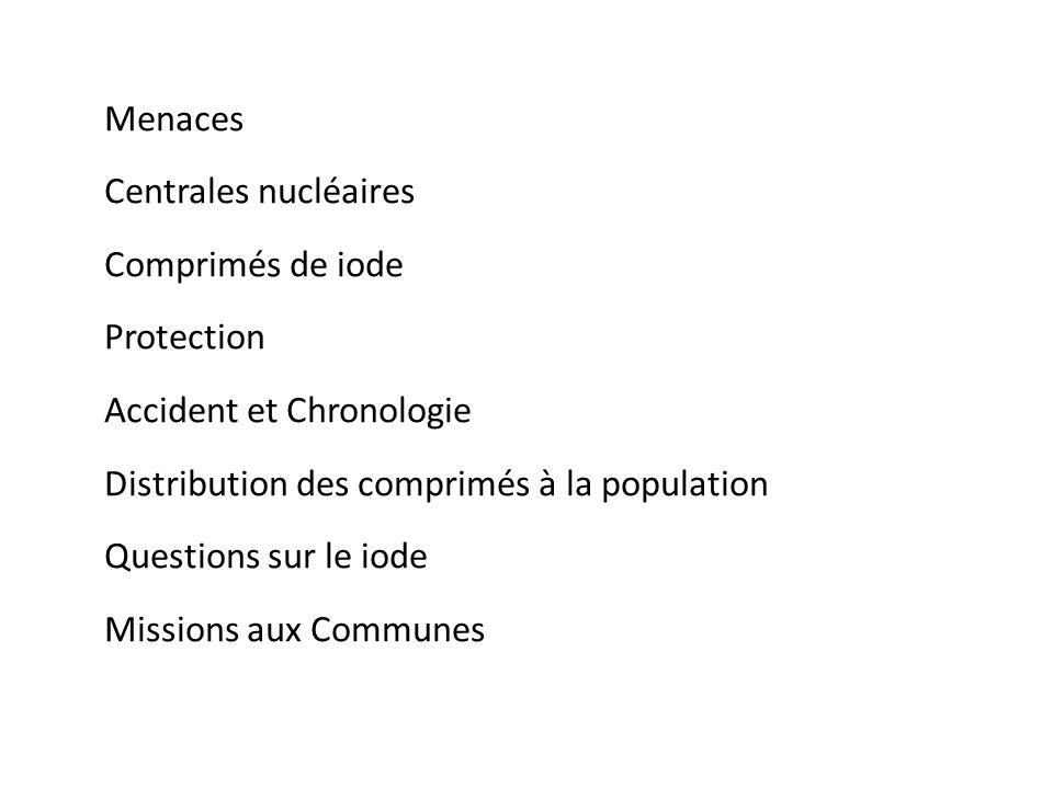 Menaces Centrales nucléaires Comprimés de iode Protection Accident et Chronologie Distribution des comprimés à la population Questions sur le iode Mis