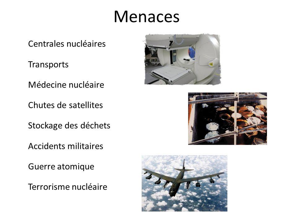 Centrales nucléaires Transports Médecine nucléaire Chutes de satellites Stockage des déchets Accidents militaires Guerre atomique Terrorisme nucléaire