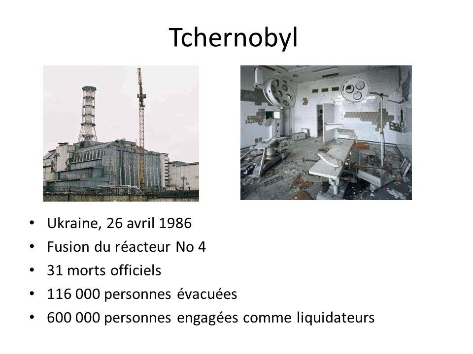 Tchernobyl Ukraine, 26 avril 1986 Fusion du réacteur No 4 31 morts officiels 116 000 personnes évacuées 600 000 personnes engagées comme liquidateurs