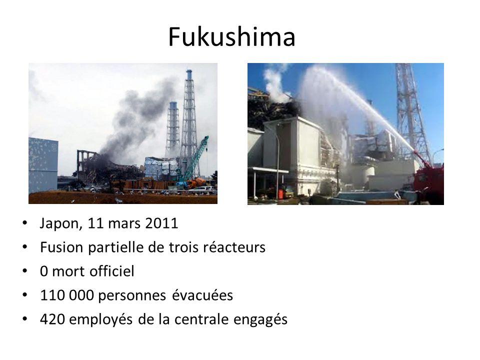 Fukushima Japon, 11 mars 2011 Fusion partielle de trois réacteurs 0 mort officiel 110 000 personnes évacuées 420 employés de la centrale engagés