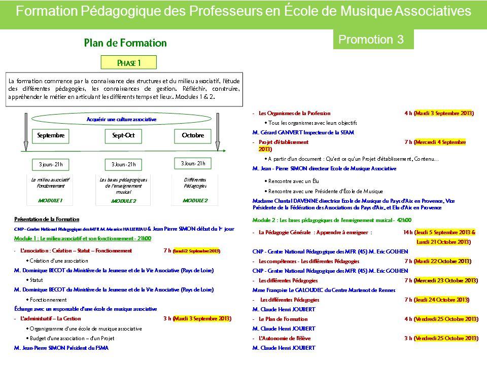 Formation Pédagogique des Professeurs en École de Musique Associatives Promotion 3