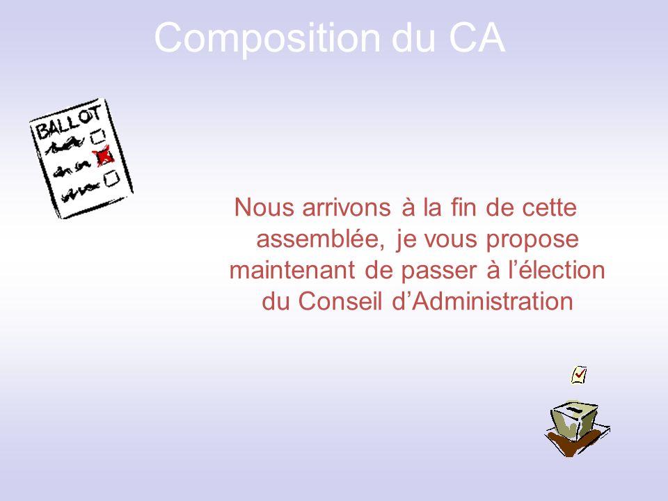 Composition du CA Nous arrivons à la fin de cette assemblée, je vous propose maintenant de passer à lélection du Conseil dAdministration