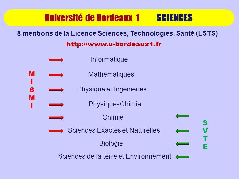 Université de Bordeaux 1 SCIENCES 8 mentions de la Licence Sciences, Technologies, Santé (LSTS) Sciences de la terre et Environnement Mathématiques Ph