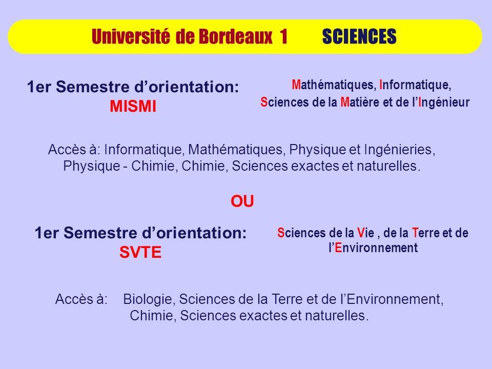 1er Semestre dorientation: MISMI Université de Bordeaux 1 SCIENCES Mathématiques, Informatique, Sciences de la Matière et de lIngénieur Accès à: Infor