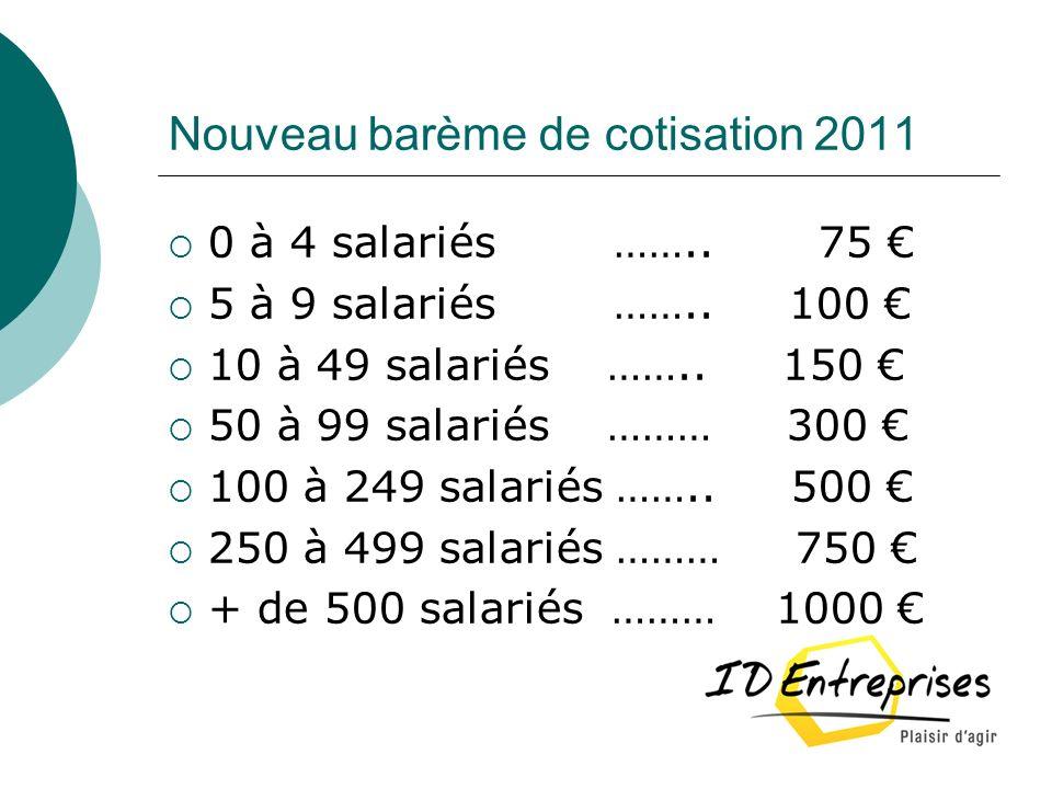 Nouveau barème de cotisation 2011 0 à 4 salariés …….. 75 5 à 9 salariés …….. 100 10 à 49 salariés …….. 150 50 à 99 salariés ……… 300 100 à 249 salariés