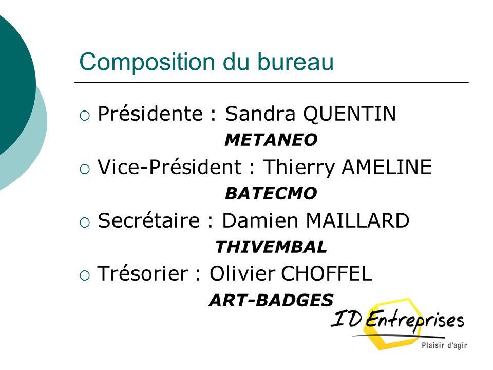 Composition du bureau Présidente : Sandra QUENTIN METANEO Vice-Président : Thierry AMELINE BATECMO Secrétaire : Damien MAILLARD THIVEMBAL Trésorier :