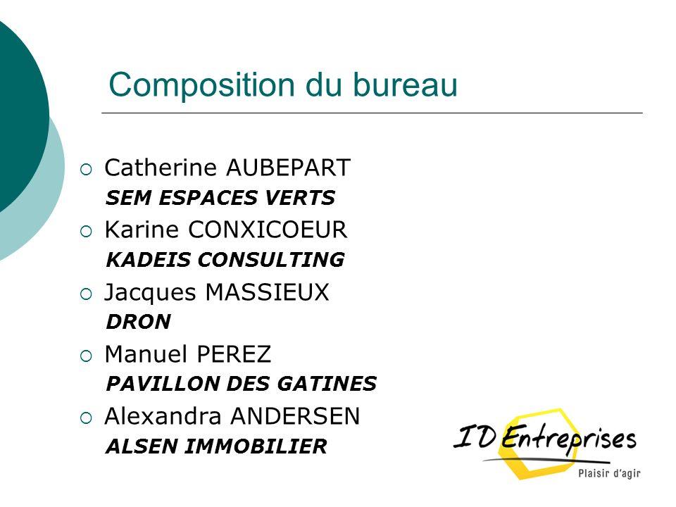 Composition du bureau Catherine AUBEPART SEM ESPACES VERTS Karine CONXICOEUR KADEIS CONSULTING Jacques MASSIEUX DRON Manuel PEREZ PAVILLON DES GATINES