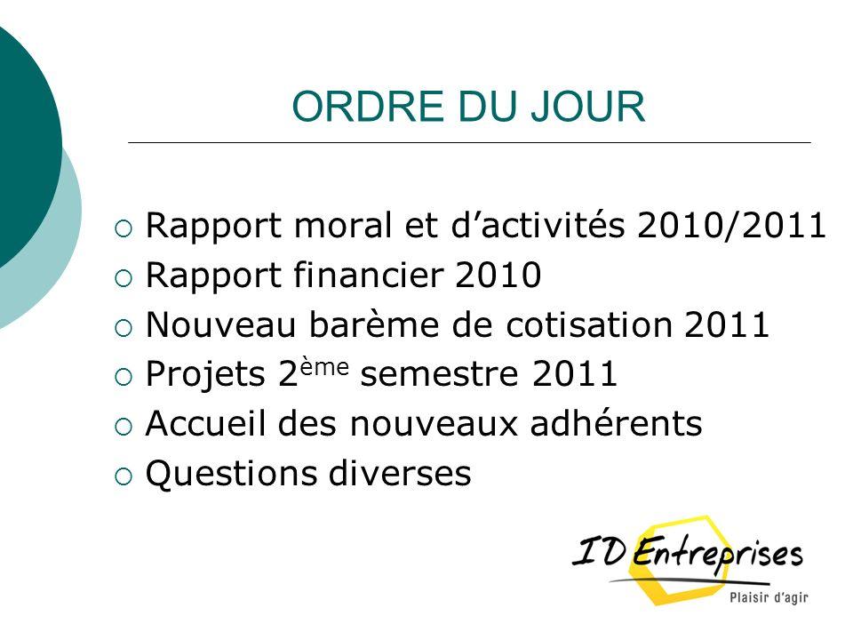 ORDRE DU JOUR Rapport moral et dactivités 2010/2011 Rapport financier 2010 Nouveau barème de cotisation 2011 Projets 2 ème semestre 2011 Accueil des n