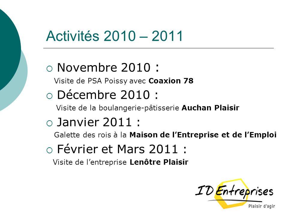 Activités 2010 – 2011 Novembre 2010 : Visite de PSA Poissy avec Coaxion 78 Décembre 2010 : Visite de la boulangerie-pâtisserie Auchan Plaisir Janvier