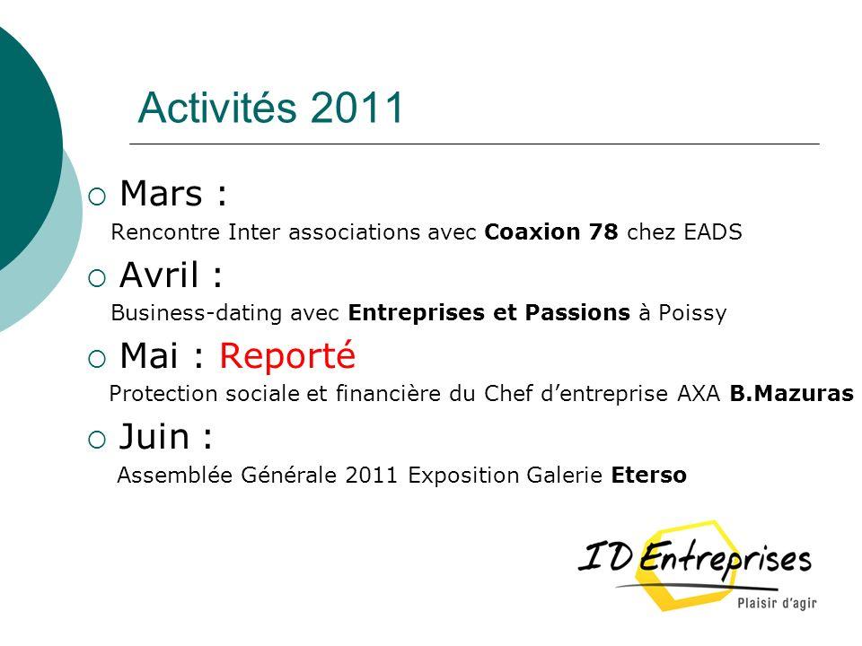 Activités 2011 Mars : Rencontre Inter associations avec Coaxion 78 chez EADS Avril : Business-dating avec Entreprises et Passions à Poissy Mai : Repor