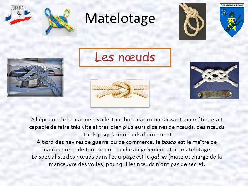Matelotage Les nœuds En marine, les termes corde et ficelle sont complètement interdits .