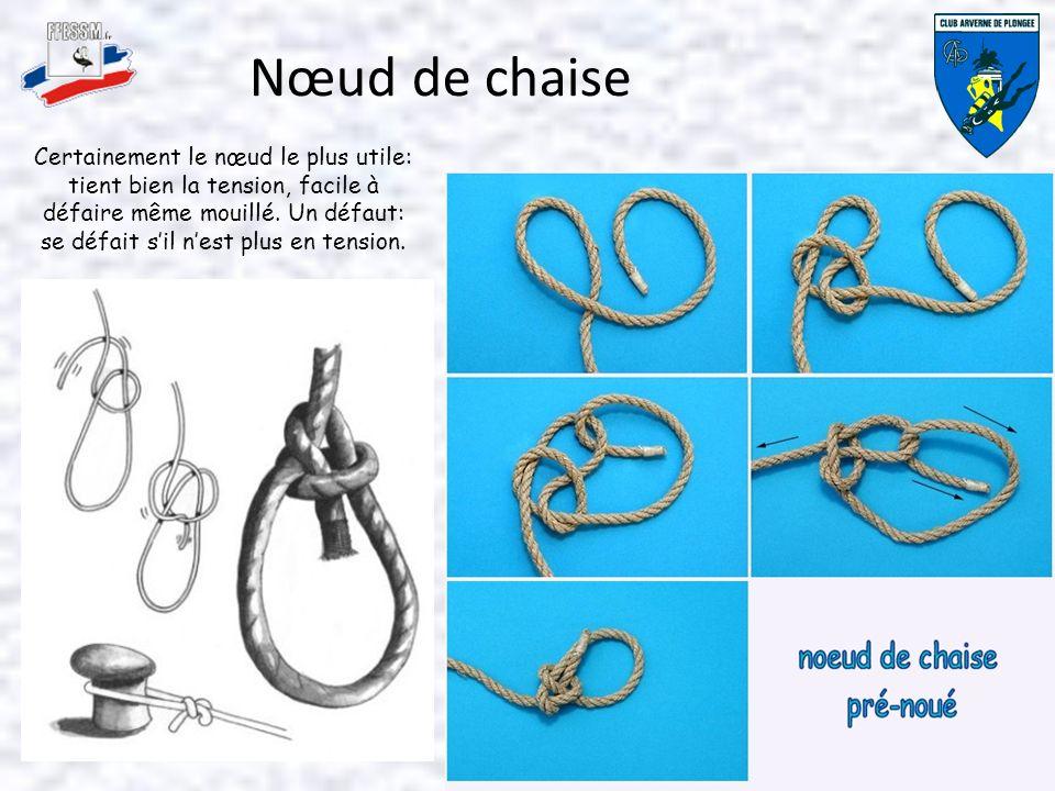 Nœud de chaise Certainement le nœud le plus utile: tient bien la tension, facile à défaire même mouillé.