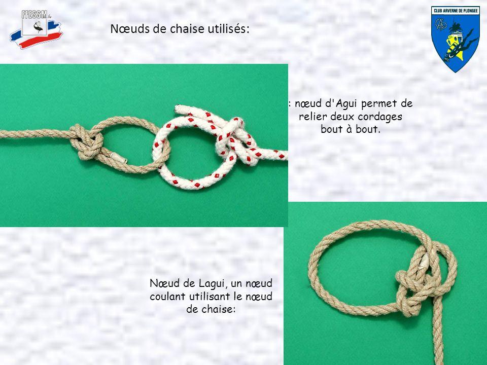 Nœuds de chaise utilisés: Nœud de Lagui, un nœud coulant utilisant le nœud de chaise: : nœud d Agui permet de relier deux cordages bout à bout.