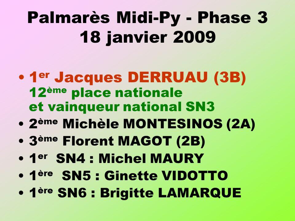 Palmarès Midi-Py - Phase 3 18 janvier 2009 1 er Jacques DERRUAU (3B) 12 ème place nationale et vainqueur national SN3 2 ème Michèle MONTESINOS (2A) 3 ème Florent MAGOT (2B) 1 er SN4 : Michel MAURY 1 ère SN5 : Ginette VIDOTTO 1 ère SN6 : Brigitte LAMARQUE