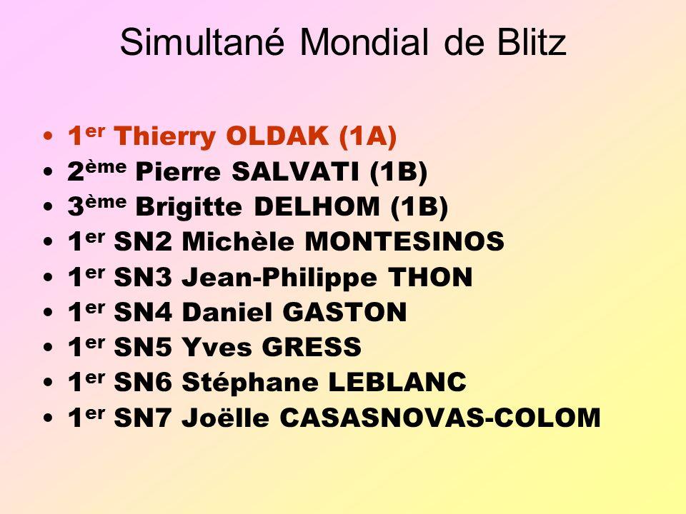 Simultané Mondial de Blitz 1 er Thierry OLDAK (1A) 2 ème Pierre SALVATI (1B) 3 ème Brigitte DELHOM (1B) 1 er SN2 Michèle MONTESINOS 1 er SN3 Jean-Philippe THON 1 er SN4 Daniel GASTON 1 er SN5 Yves GRESS 1 er SN6 Stéphane LEBLANC 1 er SN7 Joëlle CASASNOVAS-COLOM