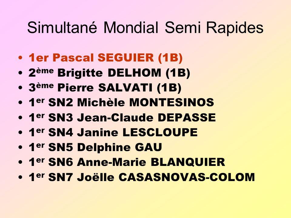 Simultané Mondial Semi Rapides 1er Pascal SEGUIER (1B) 2 ème Brigitte DELHOM (1B) 3 ème Pierre SALVATI (1B) 1 er SN2 Michèle MONTESINOS 1 er SN3 Jean-Claude DEPASSE 1 er SN4 Janine LESCLOUPE 1 er SN5 Delphine GAU 1 er SN6 Anne-Marie BLANQUIER 1 er SN7 Joëlle CASASNOVAS-COLOM