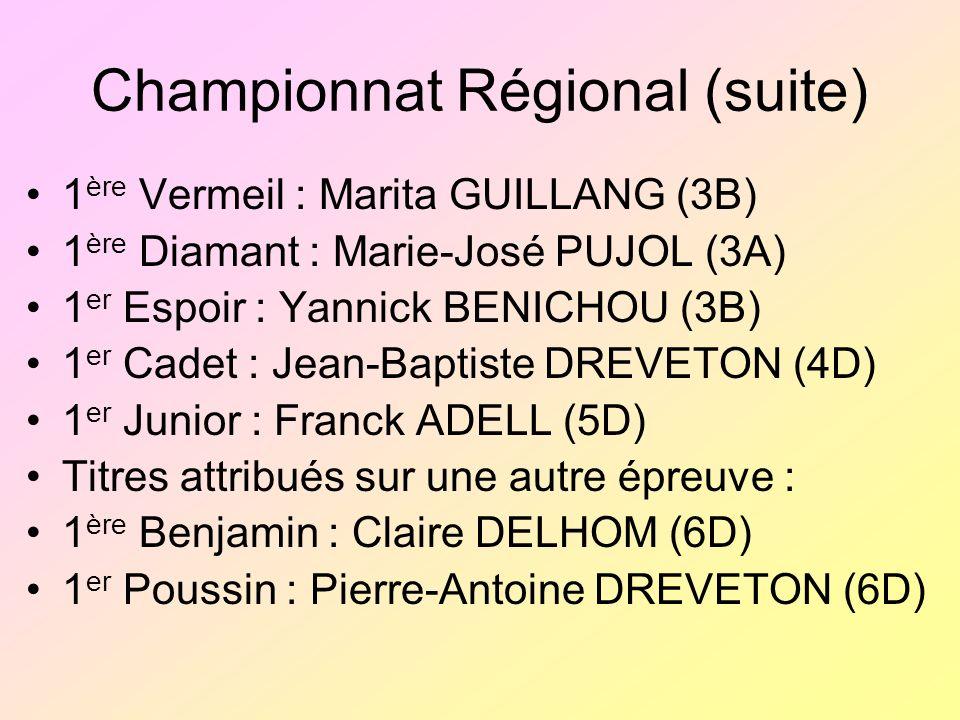Championnat Régional (suite) 1 ère Vermeil : Marita GUILLANG (3B) 1 ère Diamant : Marie-José PUJOL (3A) 1 er Espoir : Yannick BENICHOU (3B) 1 er Cadet : Jean-Baptiste DREVETON (4D) 1 er Junior : Franck ADELL (5D) Titres attribués sur une autre épreuve : 1 ère Benjamin : Claire DELHOM (6D) 1 er Poussin : Pierre-Antoine DREVETON (6D)
