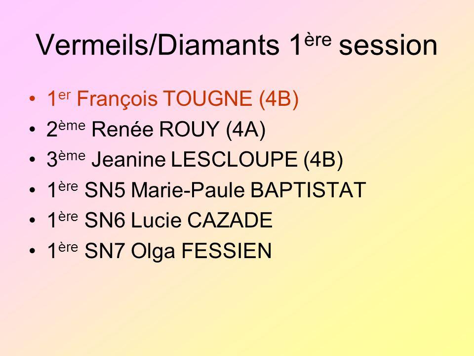 Vermeils/Diamants 1 ère session 1 er François TOUGNE (4B) 2 ème Renée ROUY (4A) 3 ème Jeanine LESCLOUPE (4B) 1 ère SN5 Marie-Paule BAPTISTAT 1 ère SN6 Lucie CAZADE 1 ère SN7 Olga FESSIEN