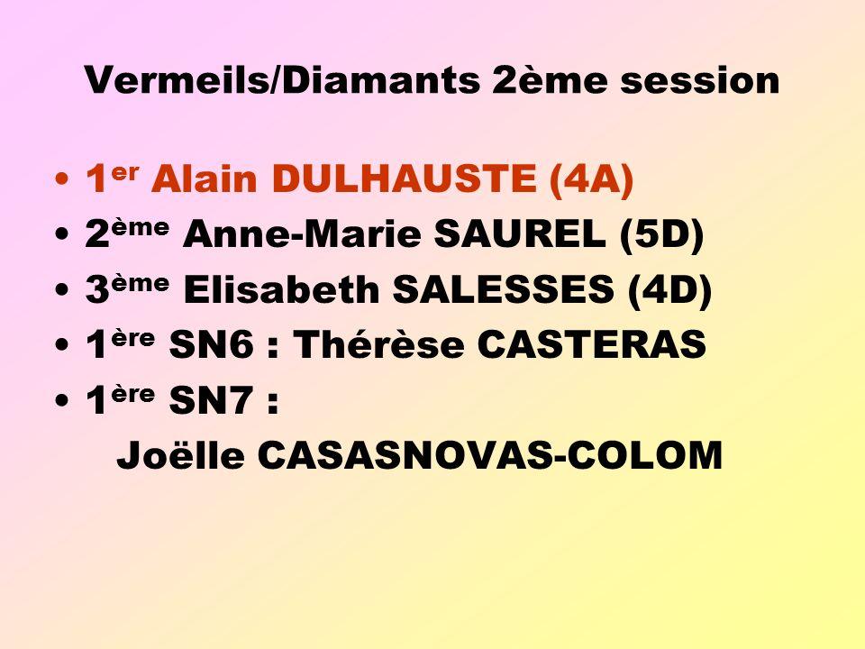 Vermeils/Diamants 2ème session 1 er Alain DULHAUSTE (4A) 2 ème Anne-Marie SAUREL (5D) 3 ème Elisabeth SALESSES (4D) 1 ère SN6 : Thérèse CASTERAS 1 ère SN7 : Joëlle CASASNOVAS-COLOM