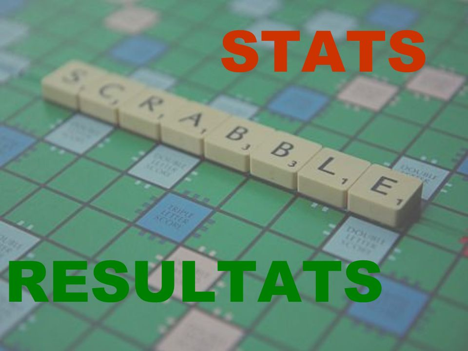 Qualification Interclubs EPREUVE / SAISON 2001 - 2 0 0 2 2002 - 2 0 0 3 2003 - 2 0 0 4 2004 - 2 0 0 5 2005 - 2 0 0 6 2006 - 2 0 0 7 2007 - 2 0 0 8 2008 - 2 0 0 9 2009 - 2 0 1 0 QUALIFICATION INTERCLUBS 163174180196130227221242 Champion Régional : TOURNEFEUILLE