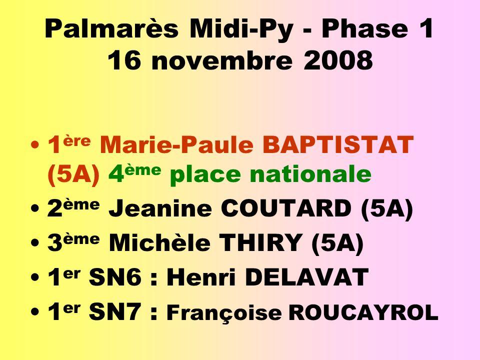 Palmarès Midi-Py - Phase 1 16 novembre 2008 1 ère Marie-Paule BAPTISTAT (5A) 4 ème place nationale 2 ème Jeanine COUTARD (5A) 3 ème Michèle THIRY (5A) 1 er SN6 : Henri DELAVAT 1 er SN7 : Françoise ROUCAYROL