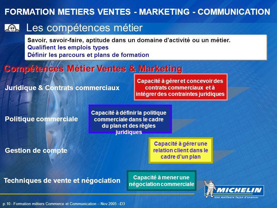FORMATION METIERS VENTES - MARKETING - COMMUNICATION p.10 - Formation métiers Commerce et Communication – Nov 2005 –D3 Les compétences métier Savoir,