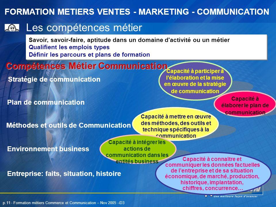 FORMATION METIERS VENTES - MARKETING - COMMUNICATION p.11 - Formation métiers Commerce et Communication – Nov 2005 –D3 Les compétences métier Savoir,