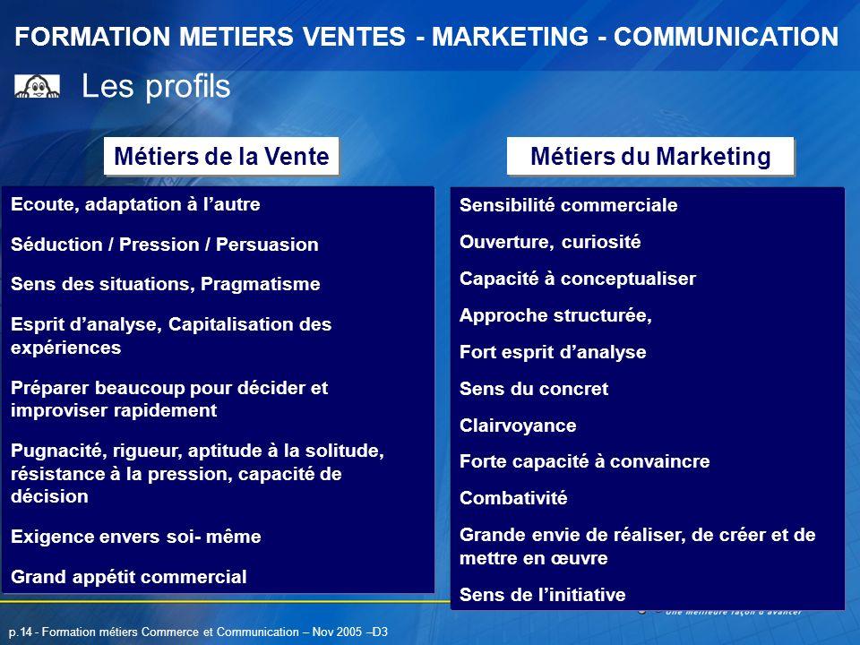 FORMATION METIERS VENTES - MARKETING - COMMUNICATION p.14 - Formation métiers Commerce et Communication – Nov 2005 –D3 Les profils Métiers de la Vente