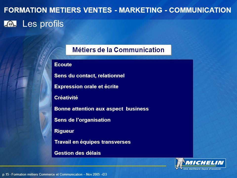 FORMATION METIERS VENTES - MARKETING - COMMUNICATION p.15 - Formation métiers Commerce et Communication – Nov 2005 –D3 Les profils Métiers de la Commu