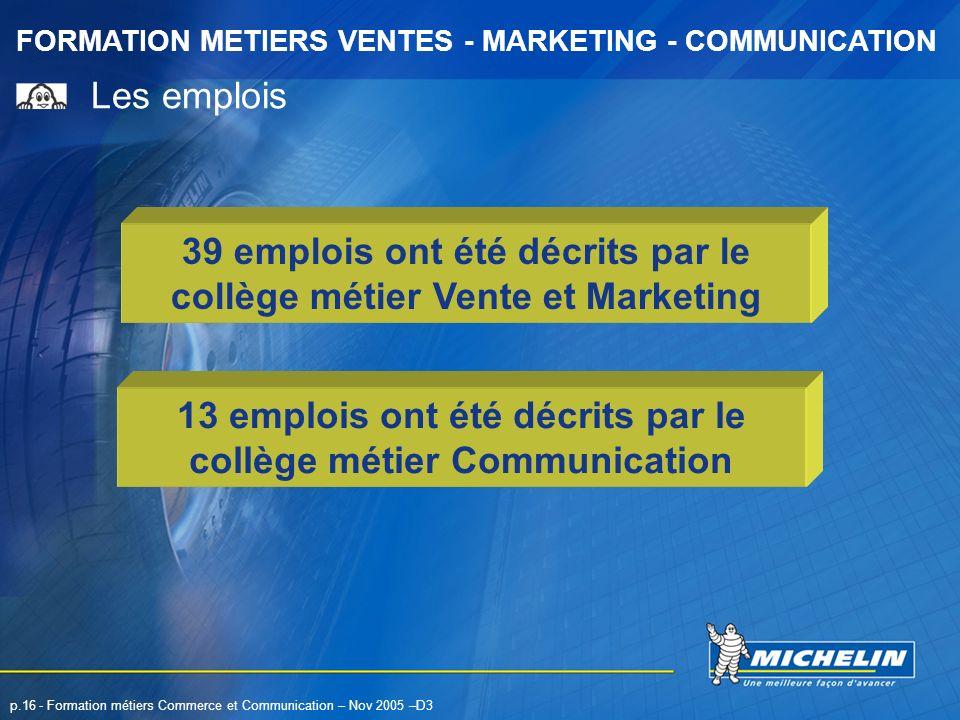 FORMATION METIERS VENTES - MARKETING - COMMUNICATION p.16 - Formation métiers Commerce et Communication – Nov 2005 –D3 Les emplois 39 emplois ont été