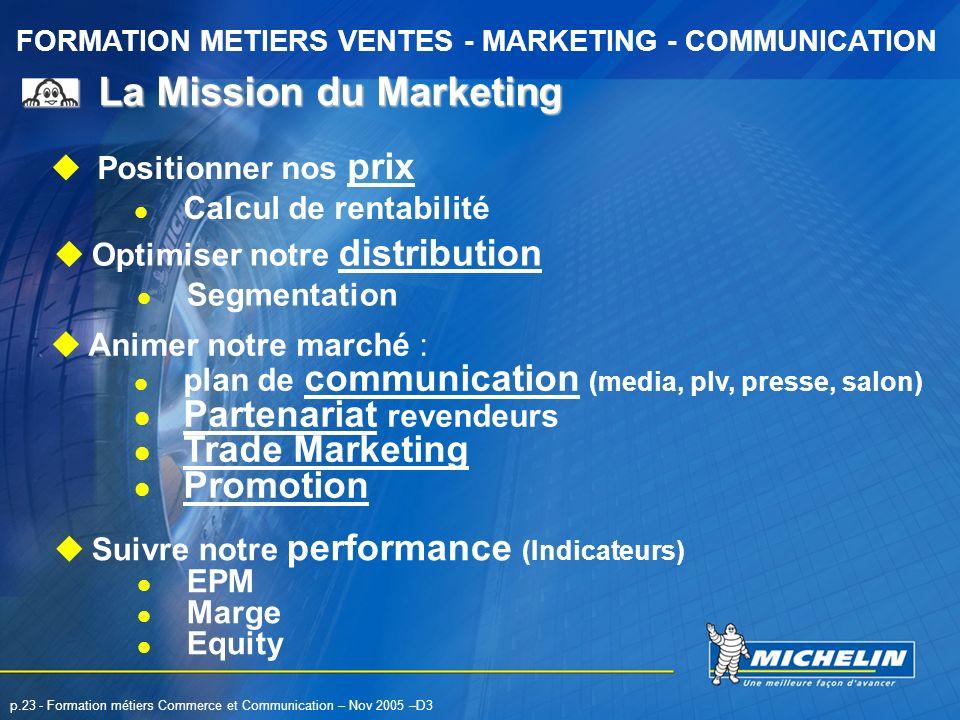 FORMATION METIERS VENTES - MARKETING - COMMUNICATION p.23 - Formation métiers Commerce et Communication – Nov 2005 –D3 Suivre notre performance (Indic