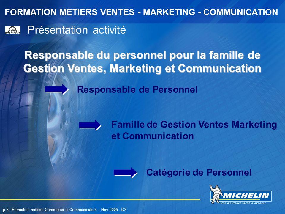 FORMATION METIERS VENTES - MARKETING - COMMUNICATION p.3 - Formation métiers Commerce et Communication – Nov 2005 –D3 Présentation activité Responsabl