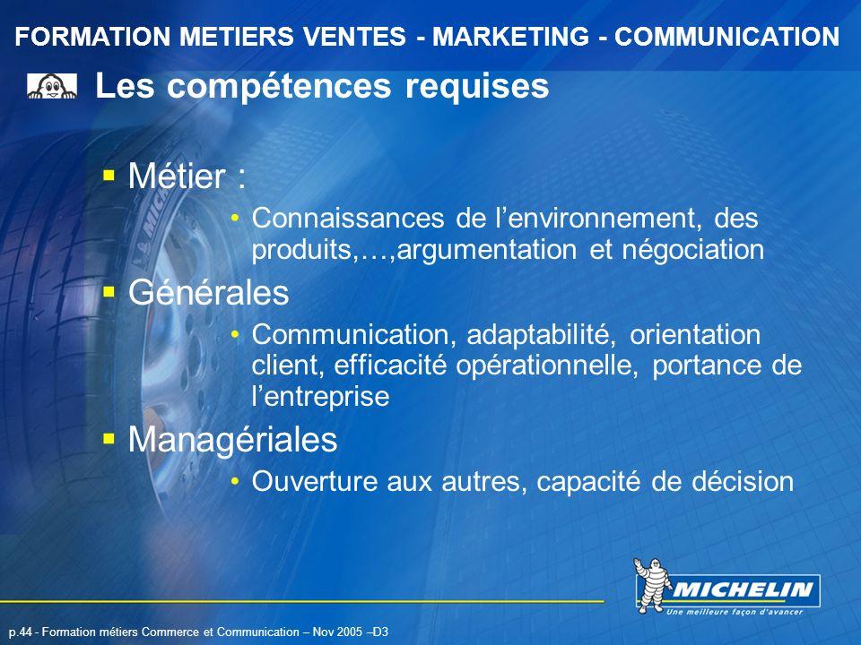 FORMATION METIERS VENTES - MARKETING - COMMUNICATION p.44 - Formation métiers Commerce et Communication – Nov 2005 –D3 Métier : Connaissances de lenvi