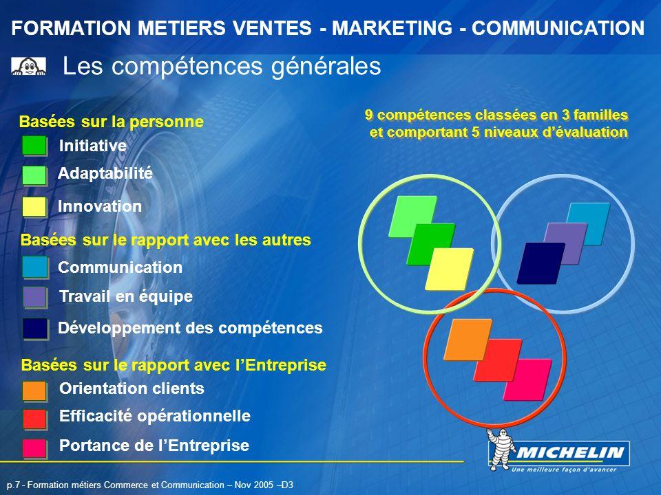 FORMATION METIERS VENTES - MARKETING - COMMUNICATION p.7 - Formation métiers Commerce et Communication – Nov 2005 –D3 Les compétences générales 9 comp