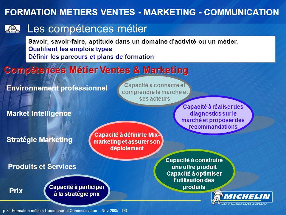 FORMATION METIERS VENTES - MARKETING - COMMUNICATION p.8 - Formation métiers Commerce et Communication – Nov 2005 –D3 Les compétences métier Savoir, s