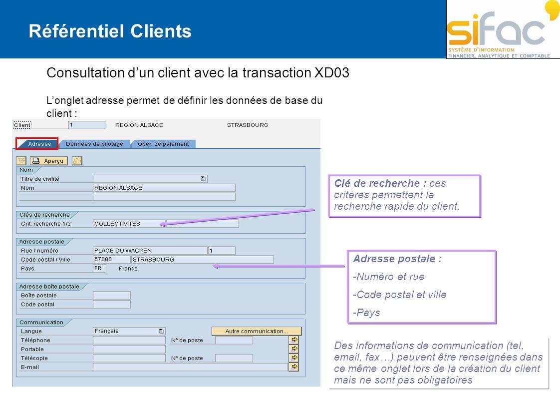 Référentiel Clients Consultation dun client avec la transaction XD03 Longlet adresse permet de définir les données de base du client : Clé de recherch