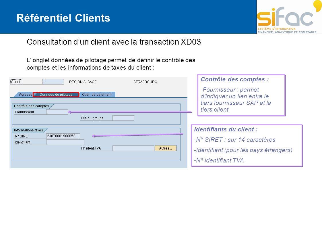 Référentiel Clients Consultation dun client avec la transaction XD03 L onglet données de pilotage permet de définir le contrôle des comptes et les inf