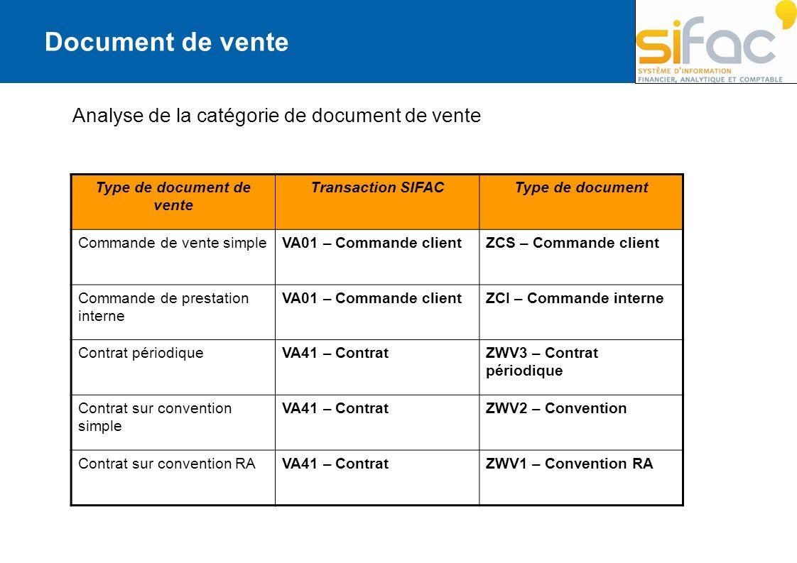 Type de document de vente Transaction SIFACType de document Commande de vente simpleVA01 – Commande clientZCS – Commande client Commande de prestation