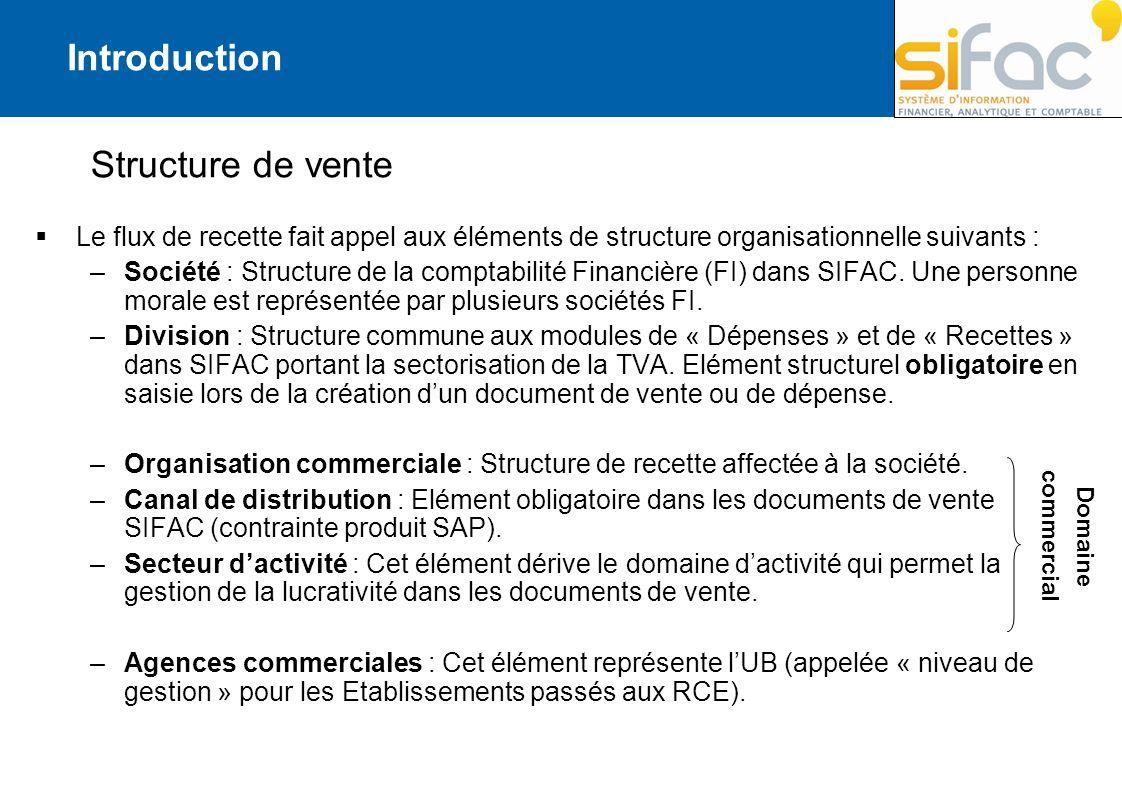 Structure de vente Le flux de recette fait appel aux éléments de structure organisationnelle suivants : –Société : Structure de la comptabilité Financ