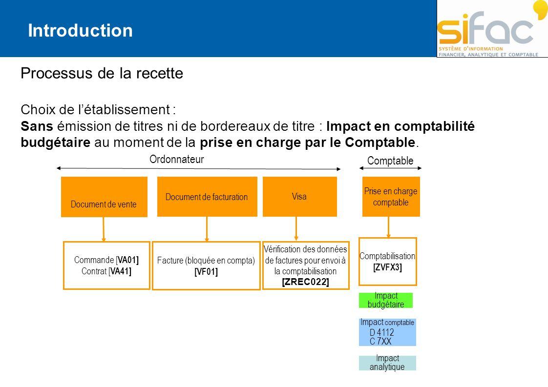 Processus de la recette Choix de létablissement : Sans émission de titres ni de bordereaux de titre : Impact en comptabilité budgétaire au moment de l