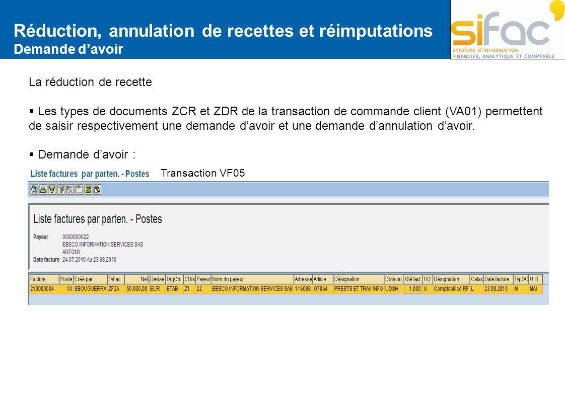 La réduction de recette Les types de documents ZCR et ZDR de la transaction de commande client (VA01) permettent de saisir respectivement une demande