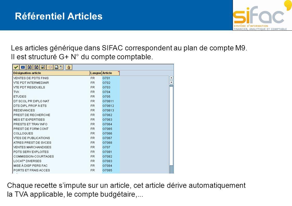 Les articles générique dans SIFAC correspondent au plan de compte M9. Il est structuré G+ N° du compte comptable. Chaque recette simpute sur un articl