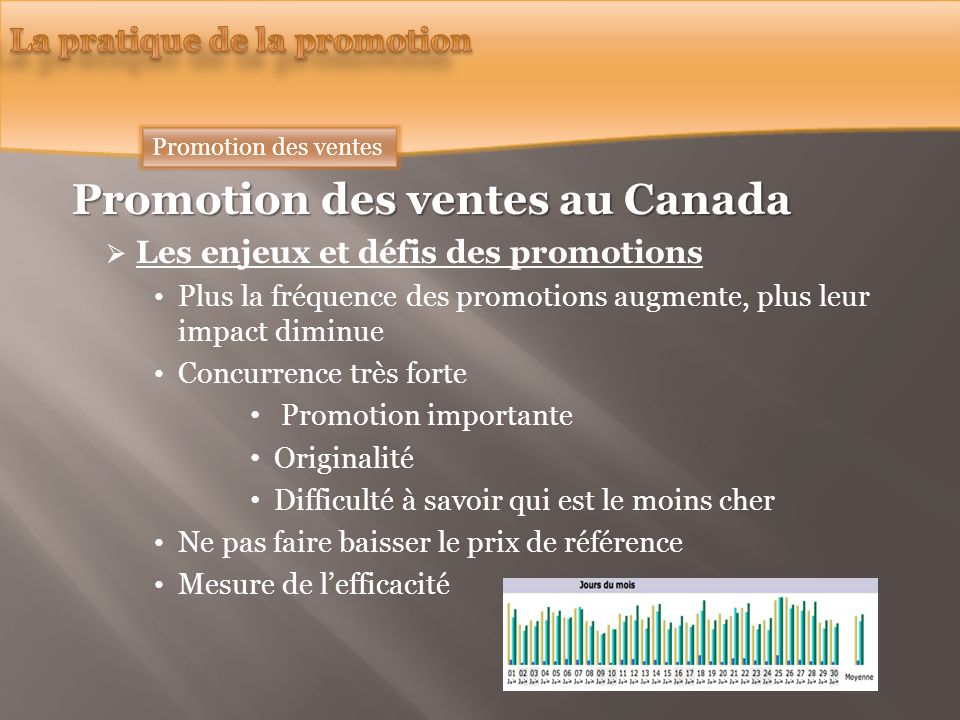 Promotion des ventes au Canada Les enjeux et défis des promotions Plus la fréquence des promotions augmente, plus leur impact diminue Concurrence très