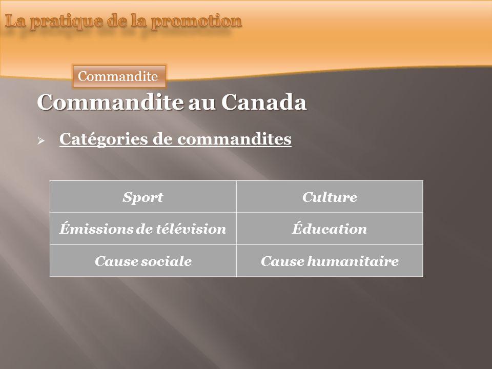 Commandite au Canada Catégories de commandites SportCulture Émissions de télévisionÉducation Cause socialeCause humanitaire Commandite