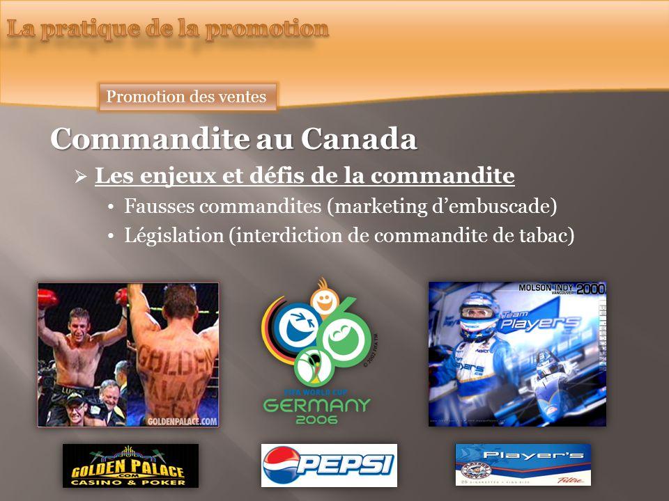 Commandite au Canada Les enjeux et défis de la commandite Fausses commandites (marketing dembuscade) Législation (interdiction de commandite de tabac) Promotion des ventes