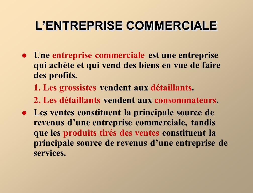 Une entreprise commerciale est une entreprise qui achète et qui vend des biens en vue de faire des profits.