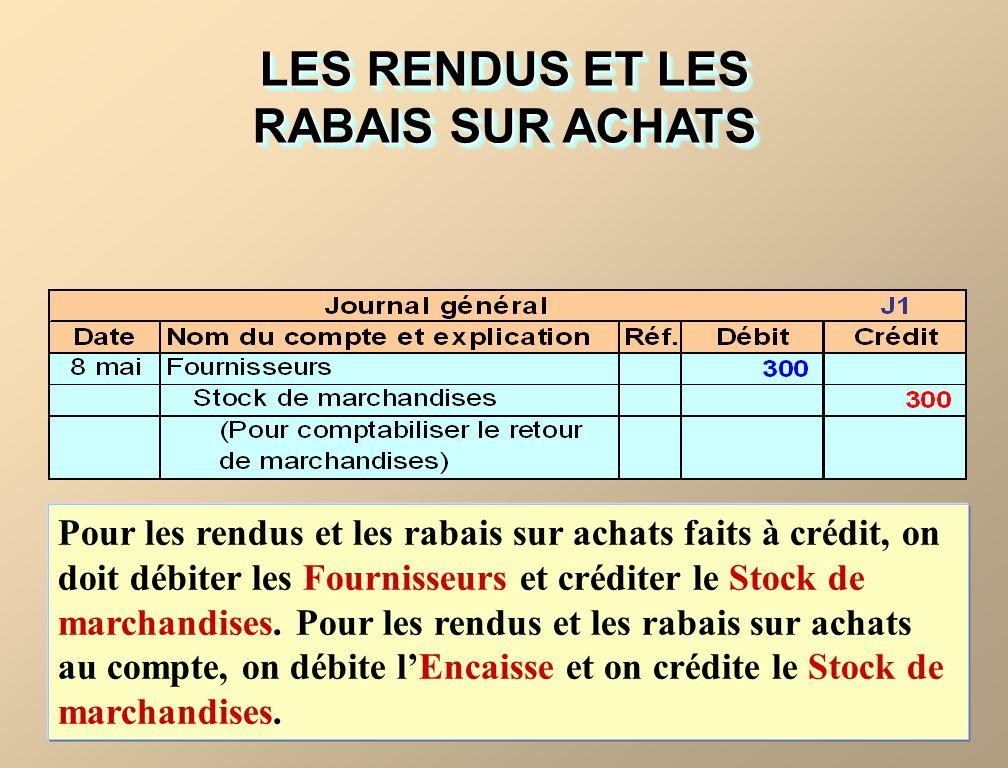 Pour les rendus et les rabais sur achats faits à crédit, on doit débiter les Fournisseurs et créditer le Stock de marchandises.